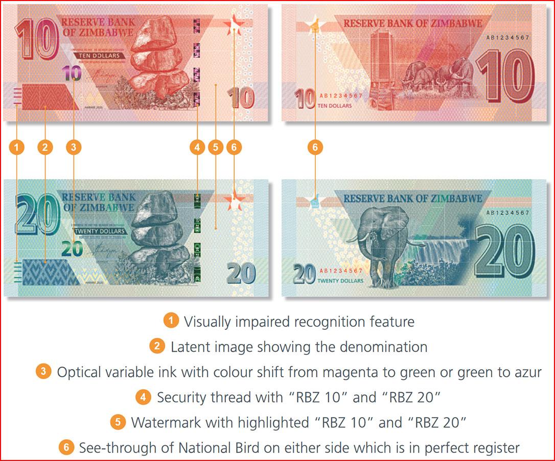 Central Bank Releases Retro Designs